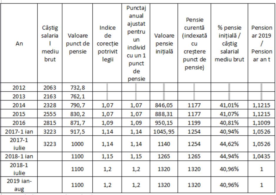 osteoporóza dědičnost tratamentul ligamentelor unguentelor articulației genunchiului